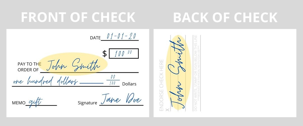 Who Endorses a Check Example