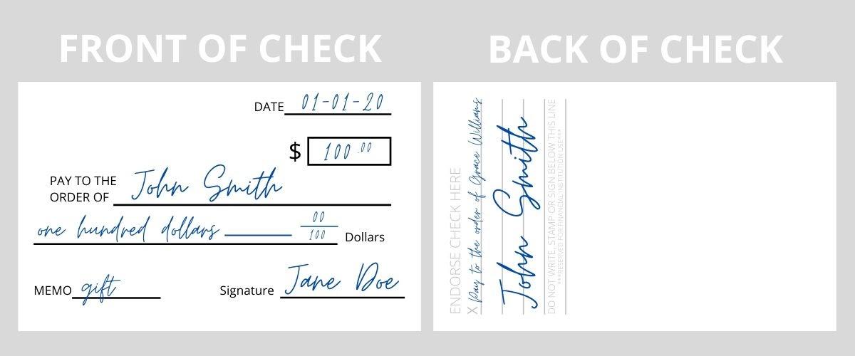 Example of Endorsing a Third Party Check
