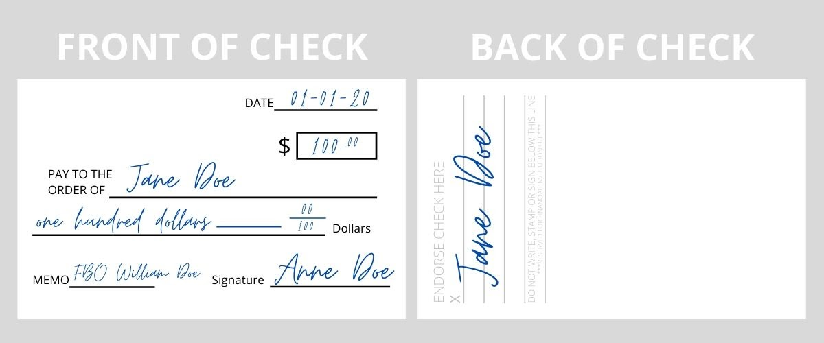 How to endorse for the benefit of (FOB) Checks Example