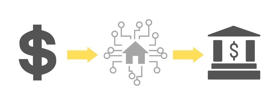 ACH Deposit Diagram