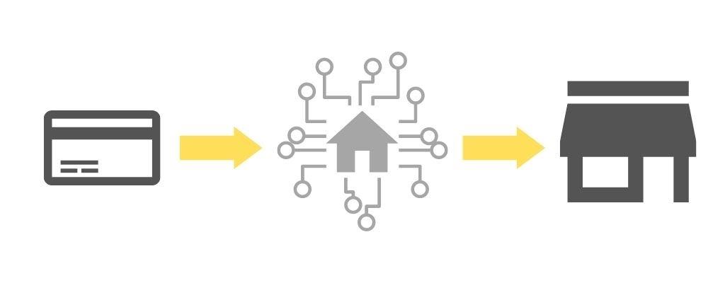 ACH Transaction Diagram