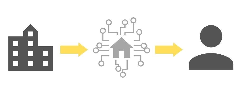 ACH Credit Diagram