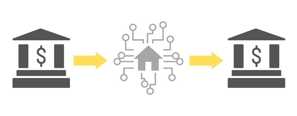 ACH Transfer Diagram