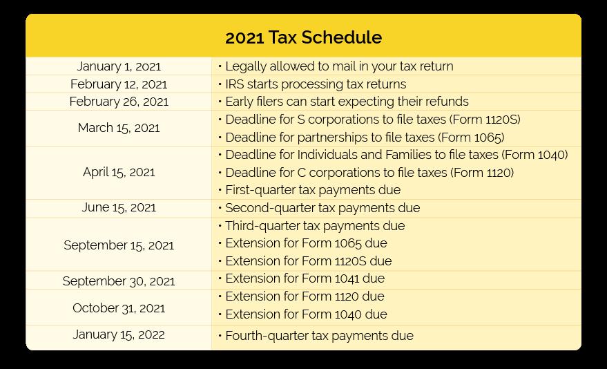 2021 Tax Schedule