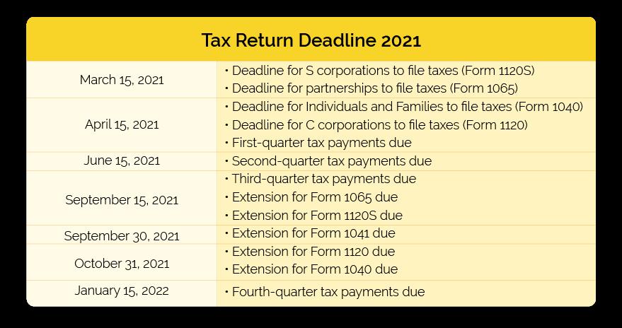 Tax Return Deadlines 2021