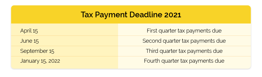Tax Payment Deadlines