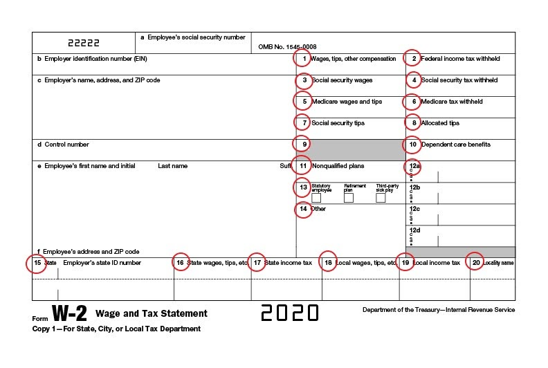 Numbered Boxes on a W2 Form