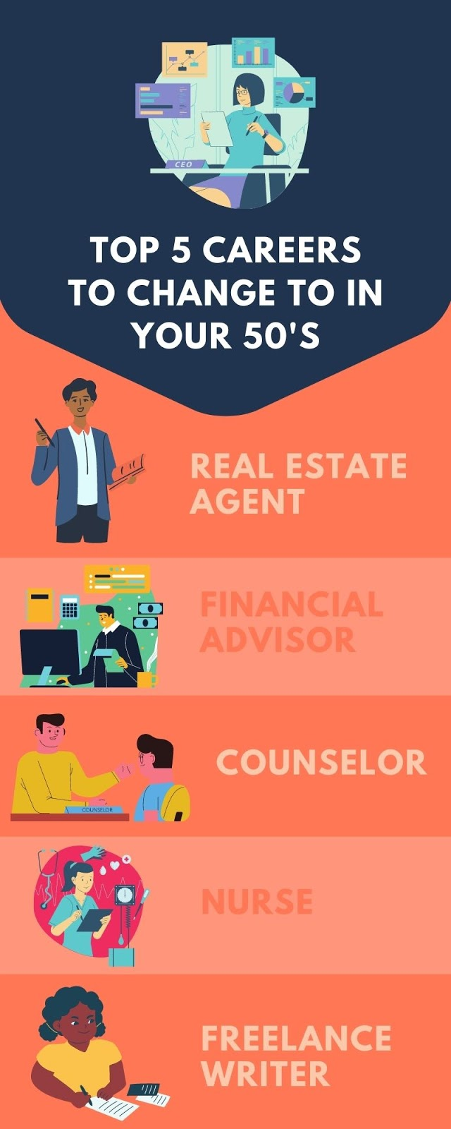 Career Changes in your 50s infographic