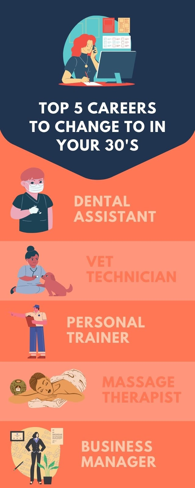 Career changes in your 30s infographic