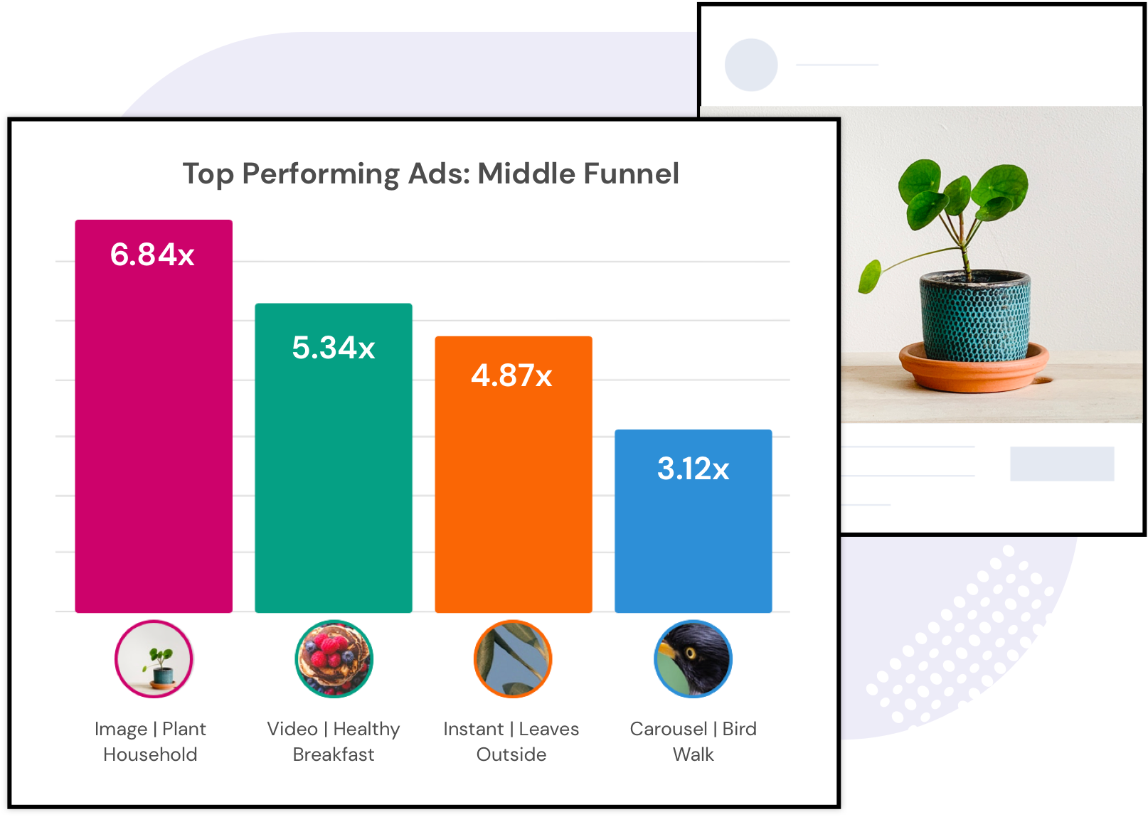 top performing ads report motion