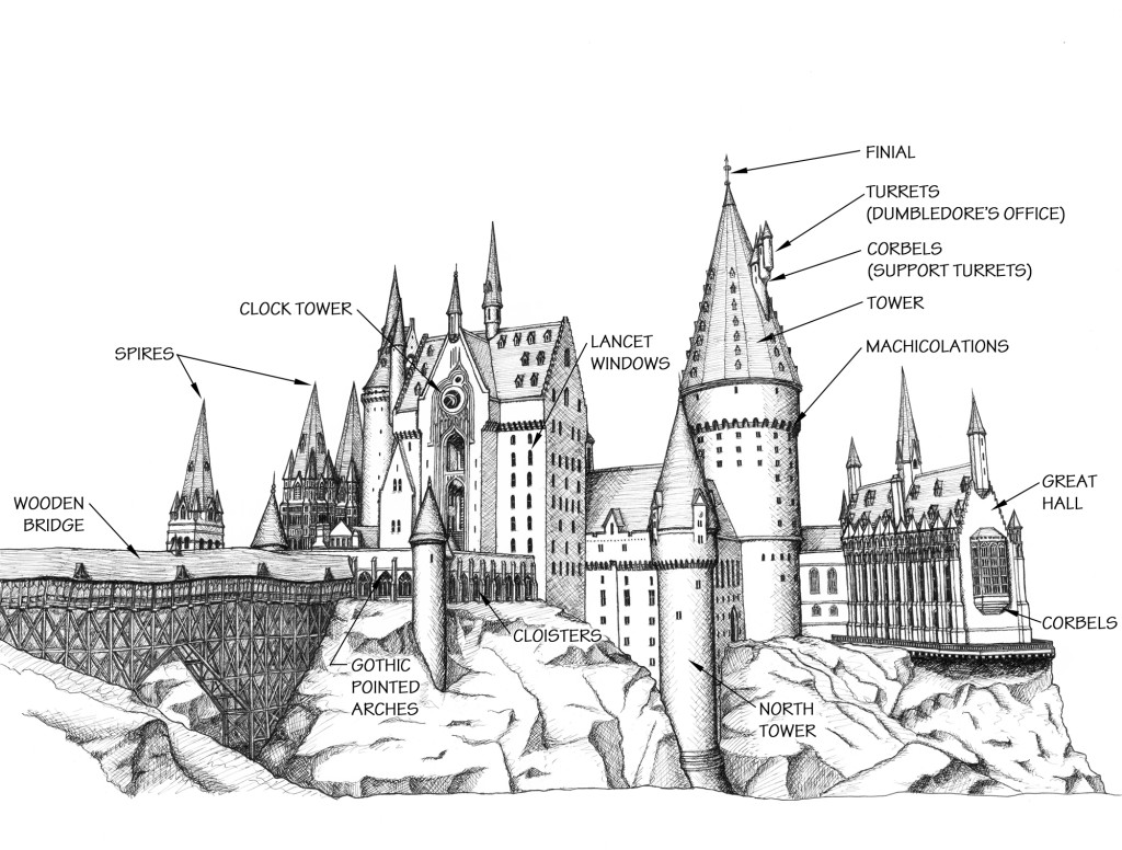 Hogwarts Castle architectural terms and spaces
