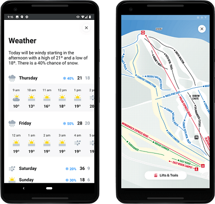 Why Ski Resorts should be mobile ready for next season