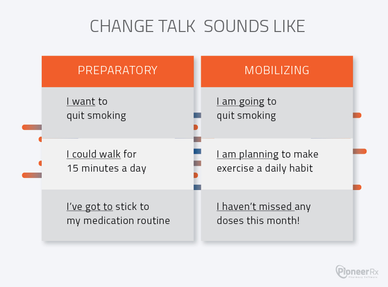 Blog graphic for motivational hearing part two. Graphic shows a table comparing preparatory approach to talking to patients vs mobilizing speech.
