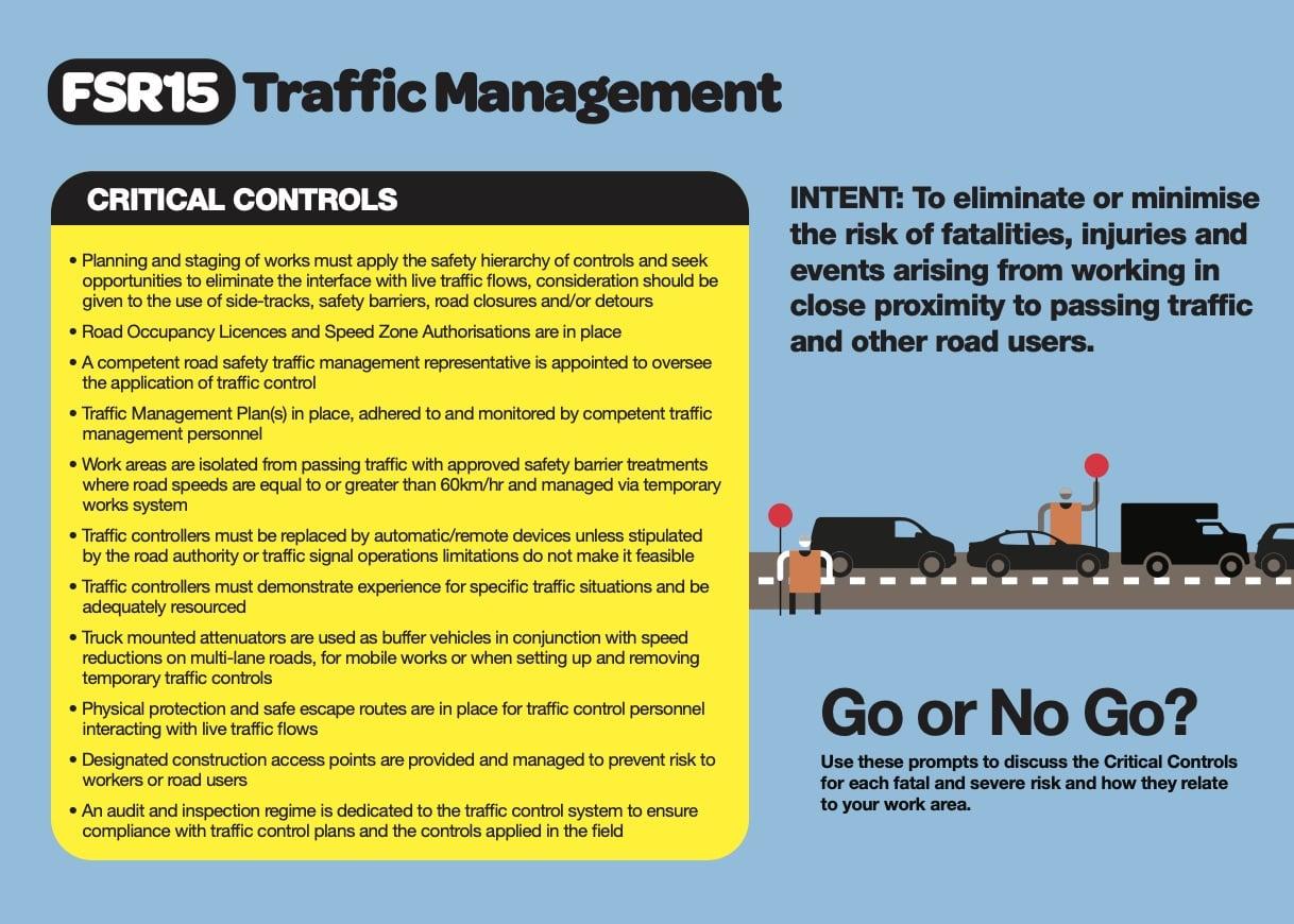 FSR 15 Traffic Management poster