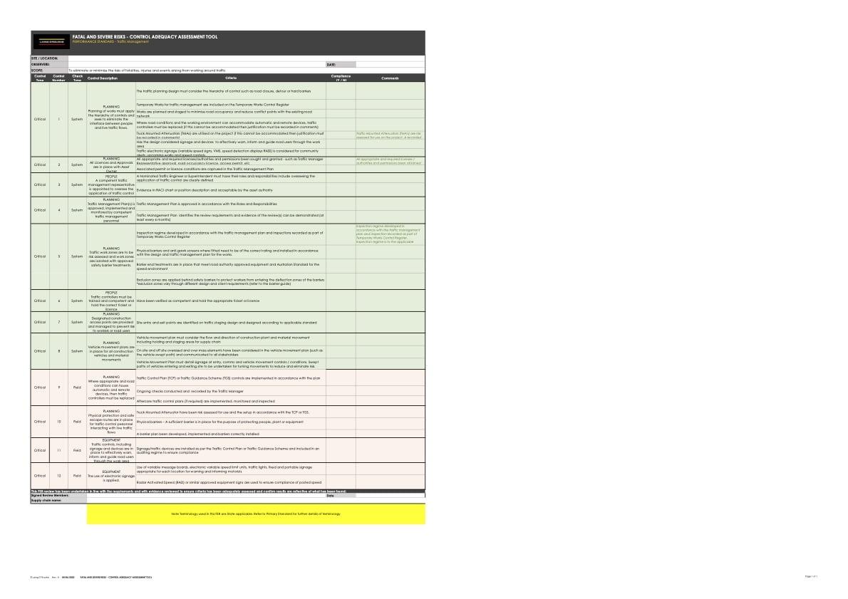 FSR Assessment Tool TRAFFIC MANAGEMENT