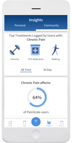Screenshot of insights tab in PainScale app