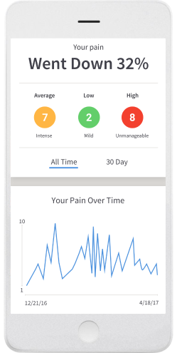 Screenshot of pain report in PainScale app