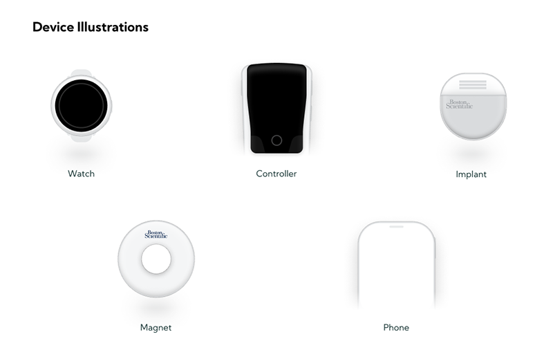 Device illustrations image