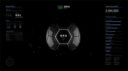 World Cup Live soccer ball UI