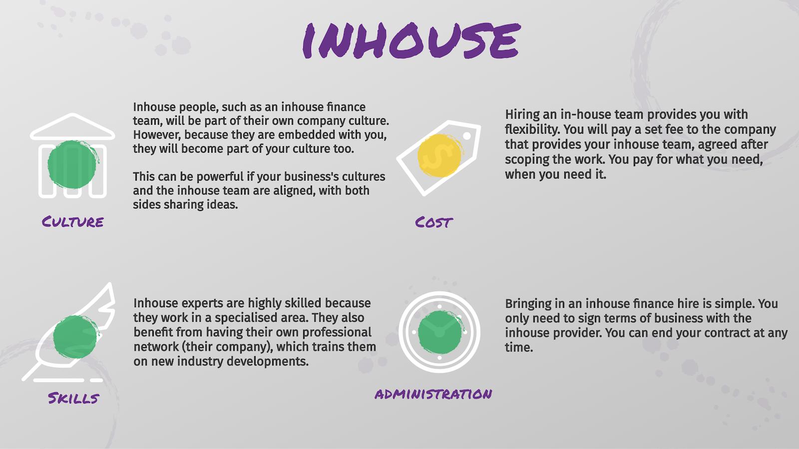 Infographic summarising Inhouse 2021