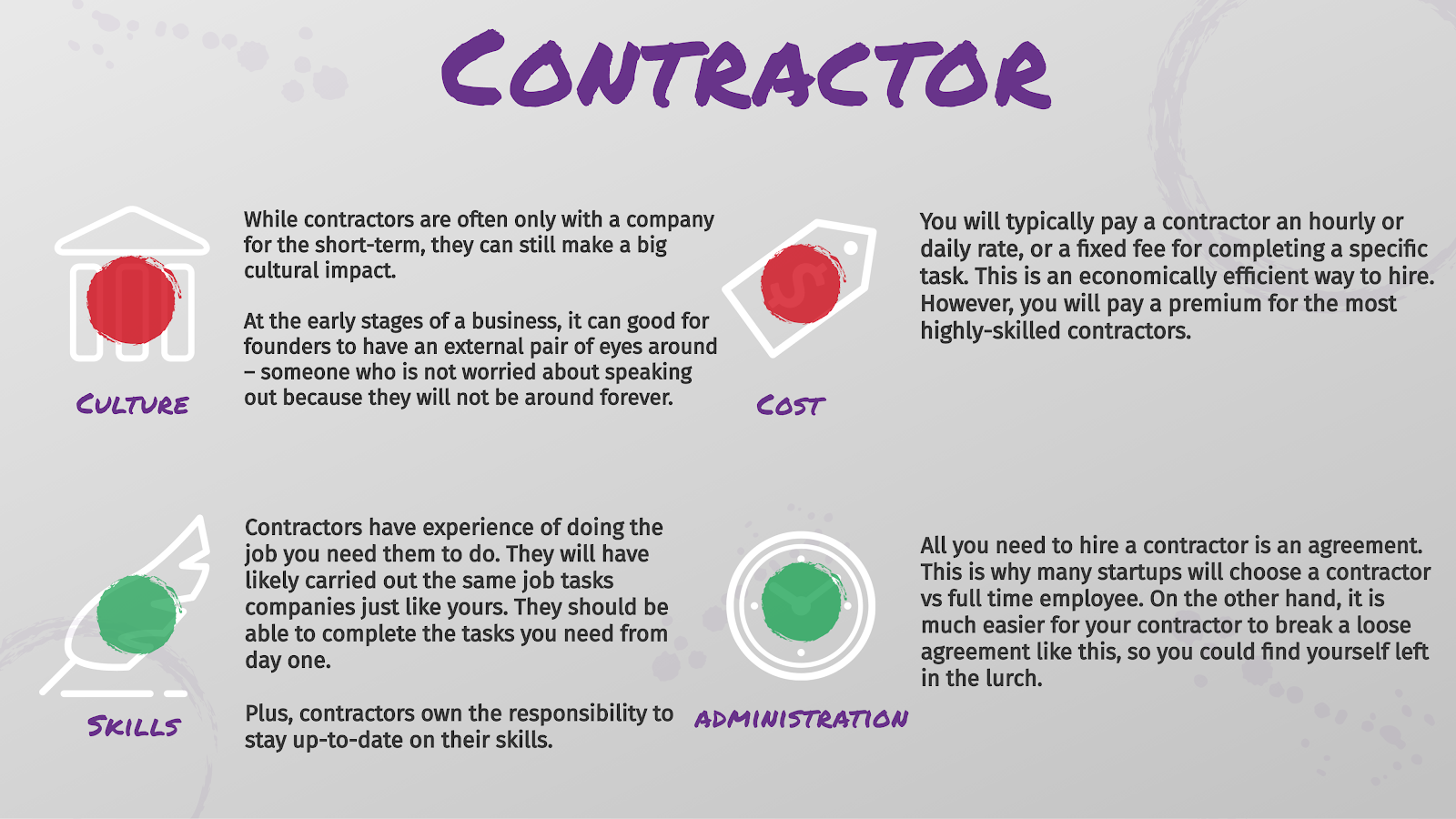 An infographic summarsing  hiring of a contractor in 2021