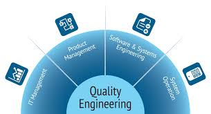 Process for quality engineering infographic