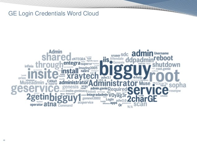 Wordcloud of publicly avaiilable passwords