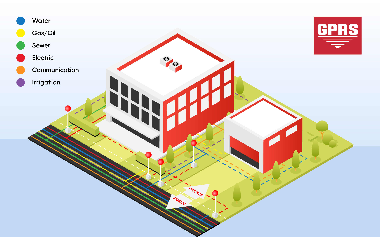 gprs utilities image