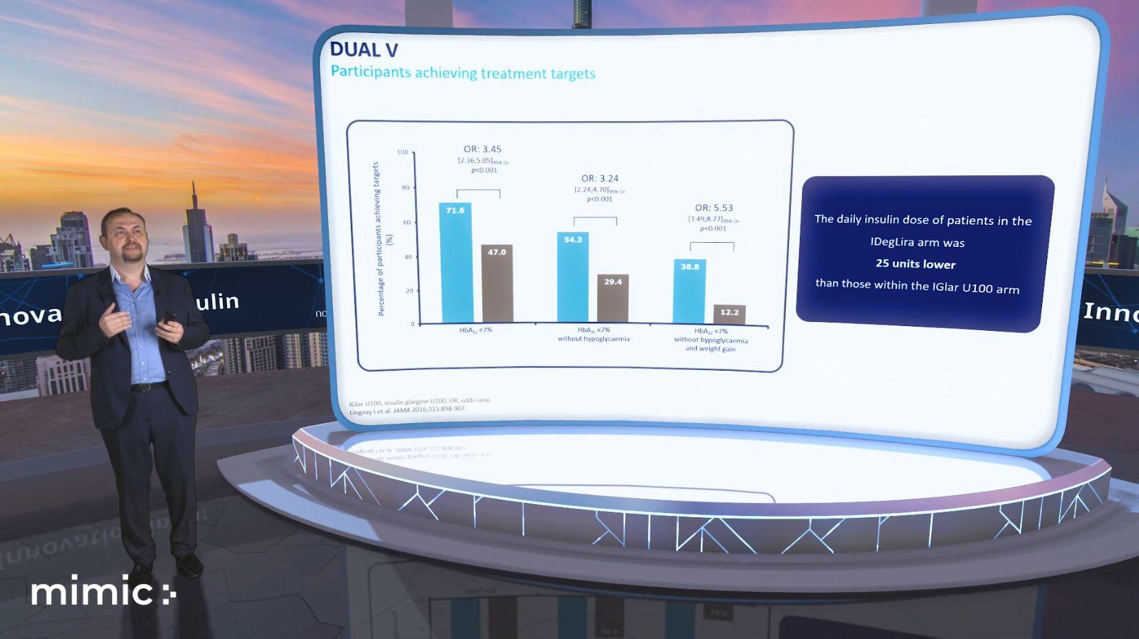 virtual stage interactive presentation mimic graphic charts presentation