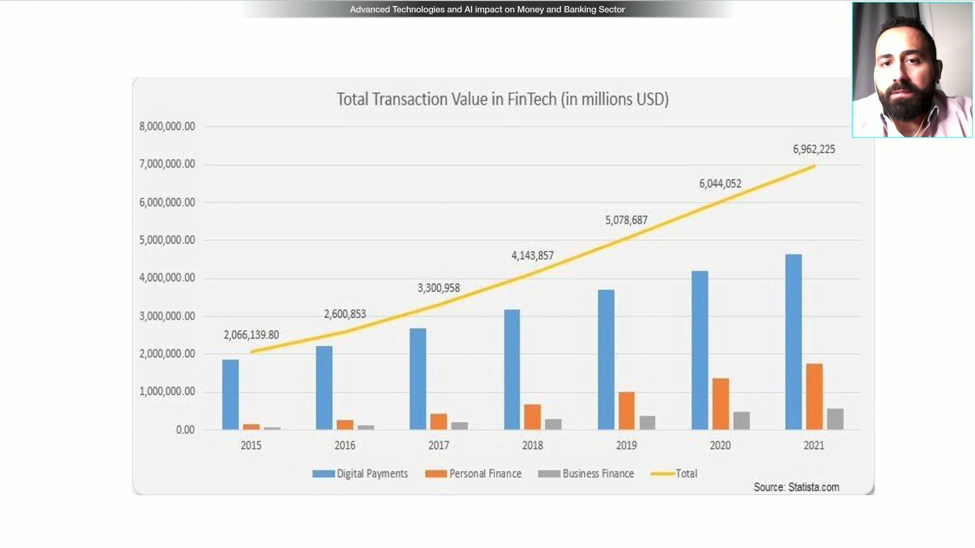 melecoin blockchain technology virtual event speaker with visual presentation