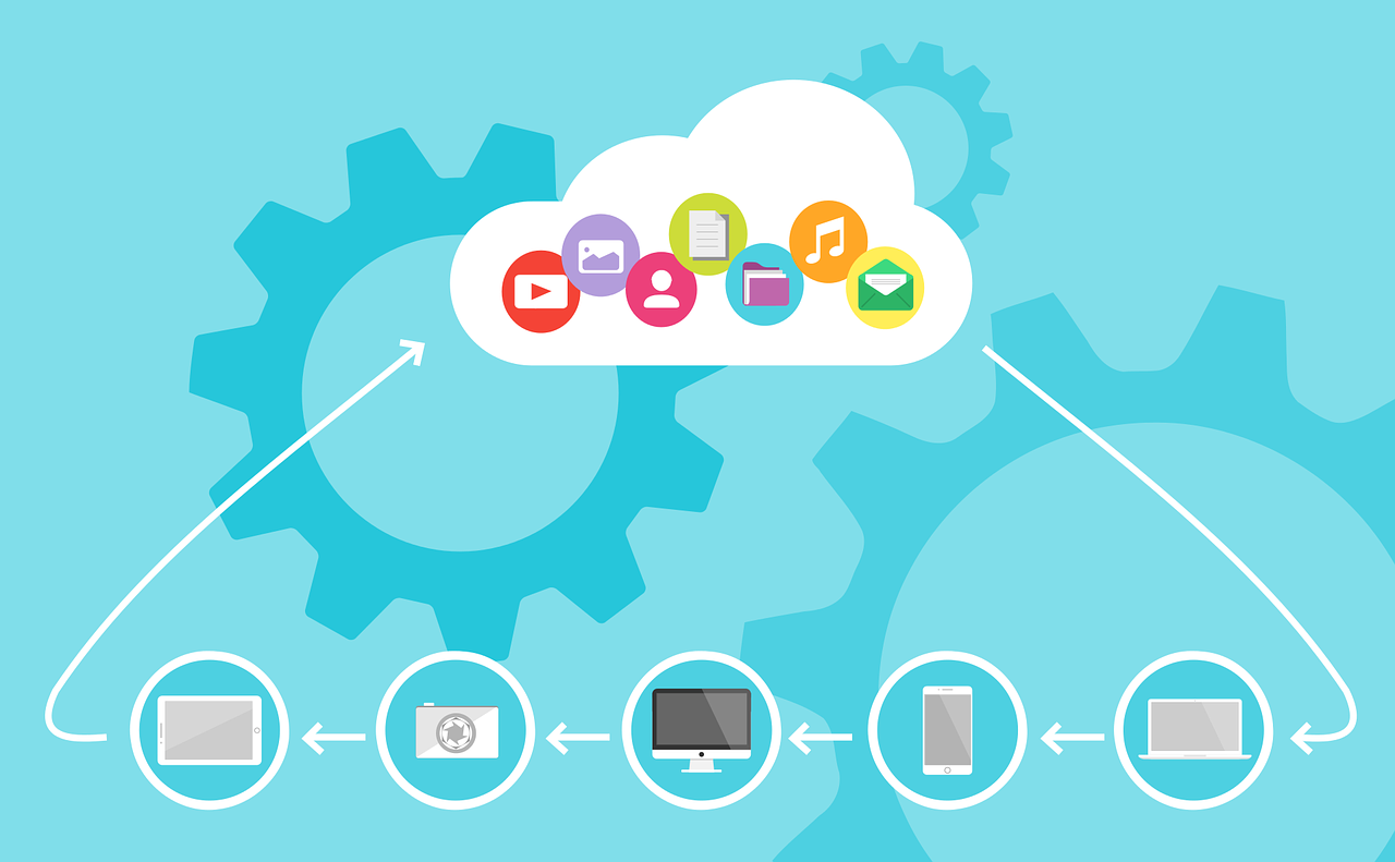 infographic showing the cycle with cloud on top and diverse devices on the bottom