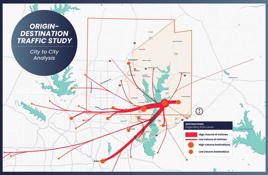 Virtual Meeting Board - City to City Analysis