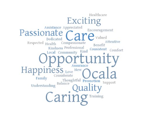 outstanding care word map photo