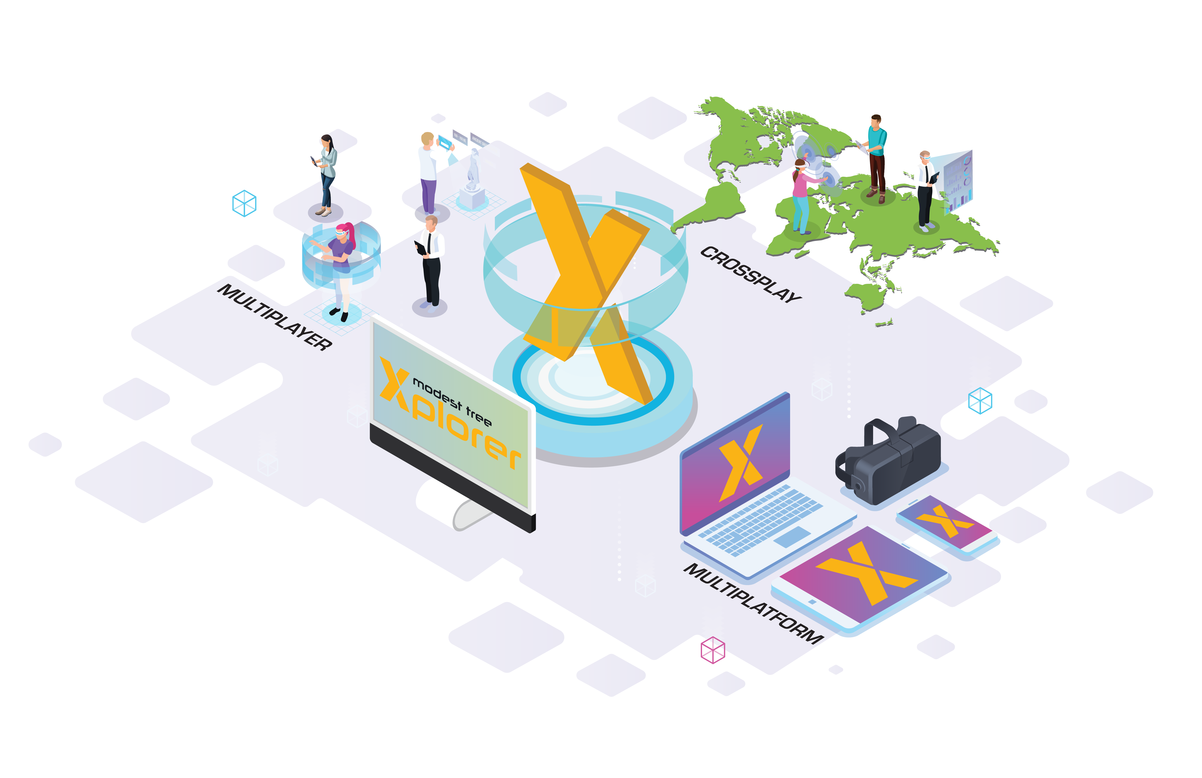 Xplorer features illustrating multiplayer, multiplatform and crossplay
