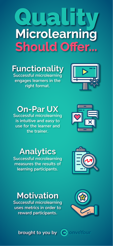 "infographic that says, ""Quality Microlearning Should Offer functionality, on-par UX, analytics, and motivation."""