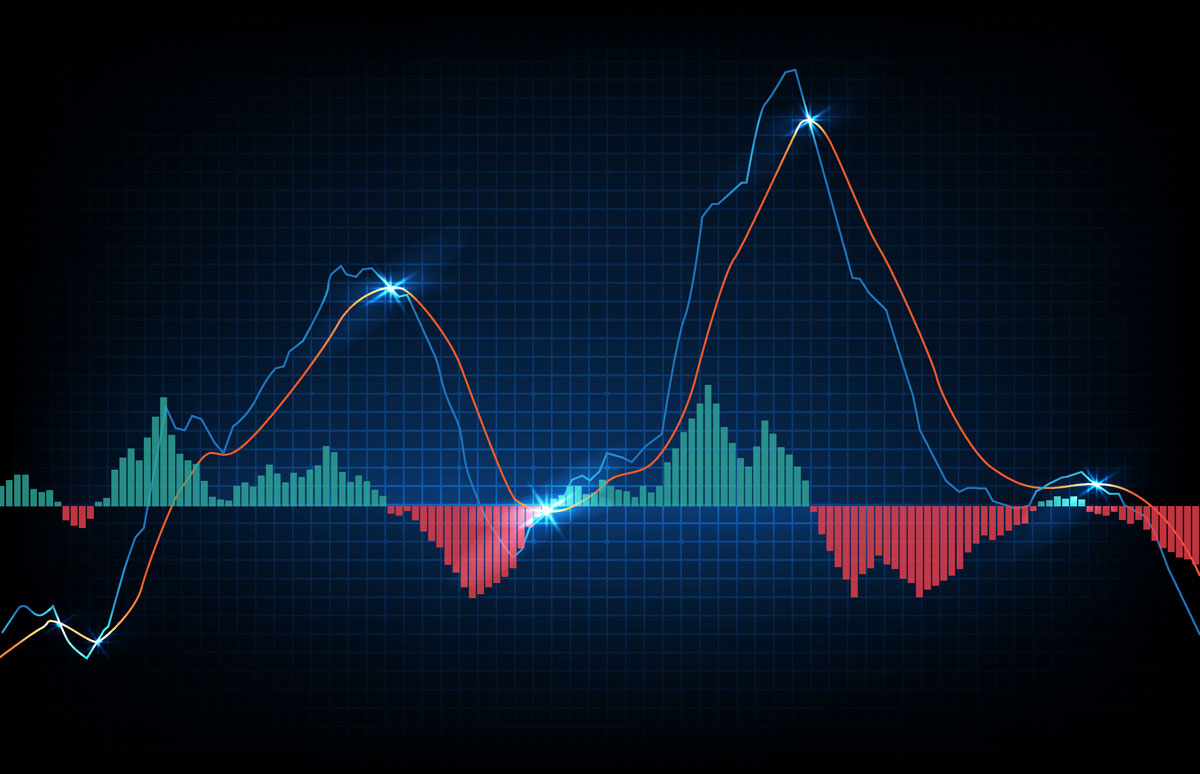 Trading with Moving Averages Explained