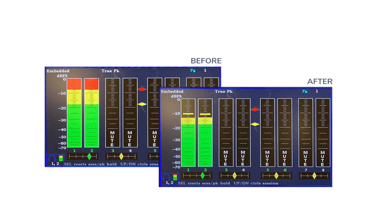 Dynamic Audio Normalization added to Cablecast Automation