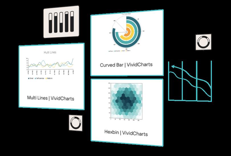 Isomorphic view of chart mockups.