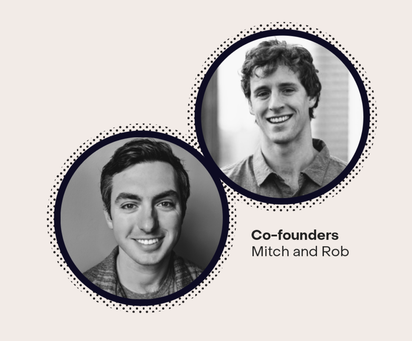 Co-founders, Mitch Stutler and Rob Walsh, images in circular avatar styling.