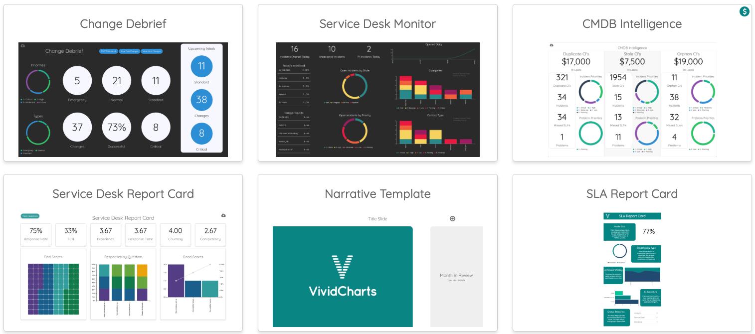 VividCharts Platform ServiceNow report builder
