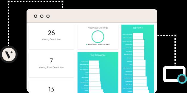 VividCharts Reporting Developers