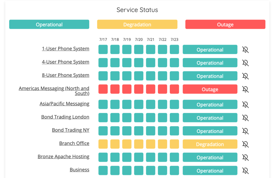 Fresh Data by API VividCharts ServiceNow reporting