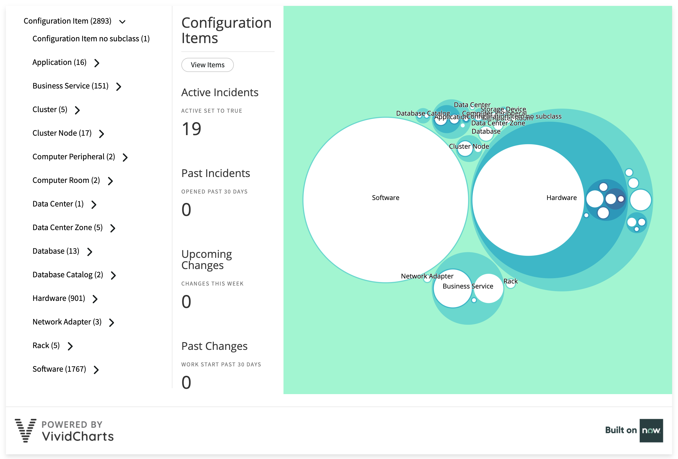 CMDB Hierarchy Visualizer