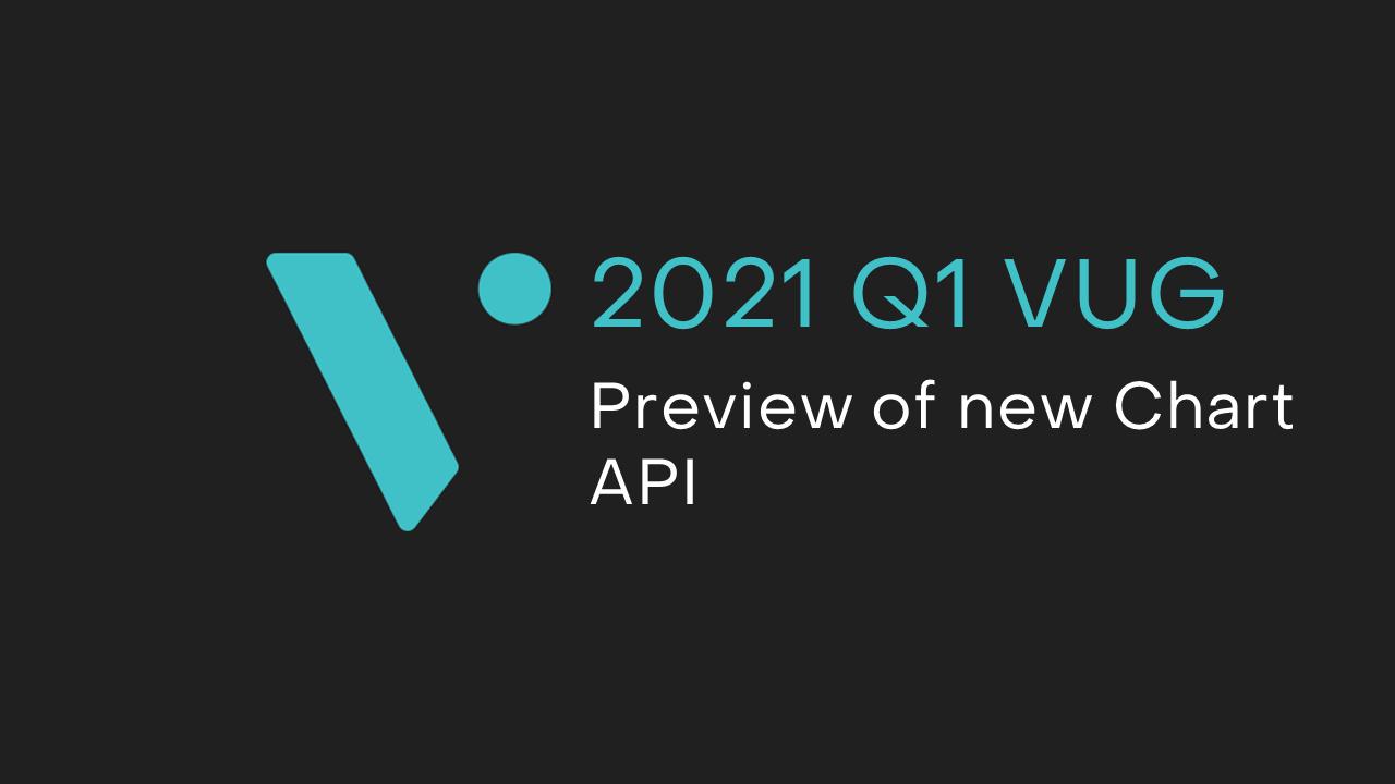 VividCharts Chart API Preview