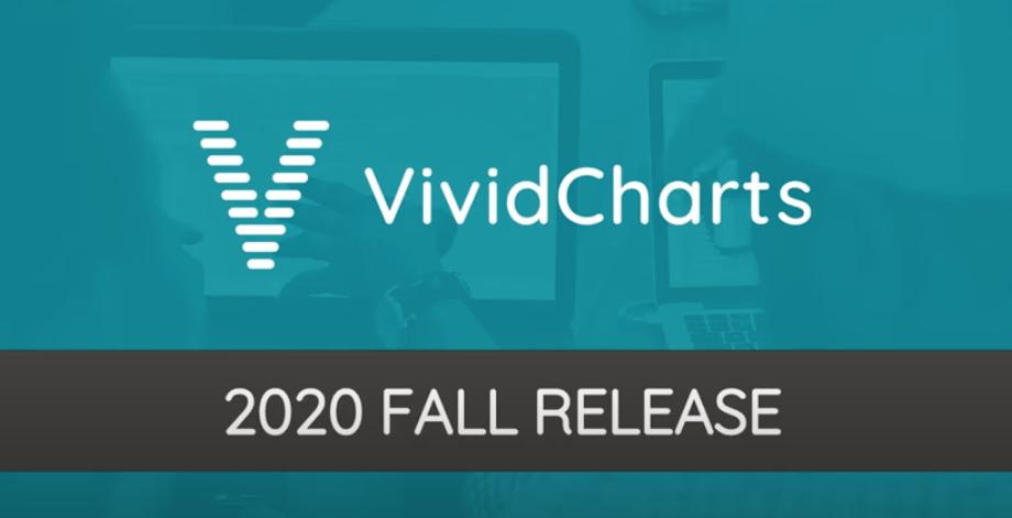 VividCharts 2020 Fall Release