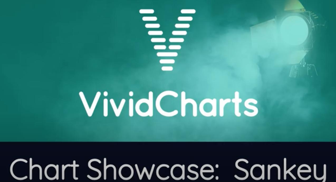 Chart Showcase - Sankey