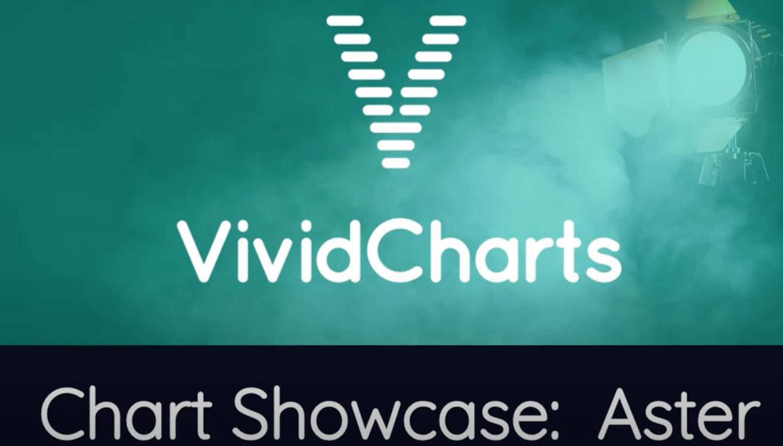 Chart Showcase - Aster