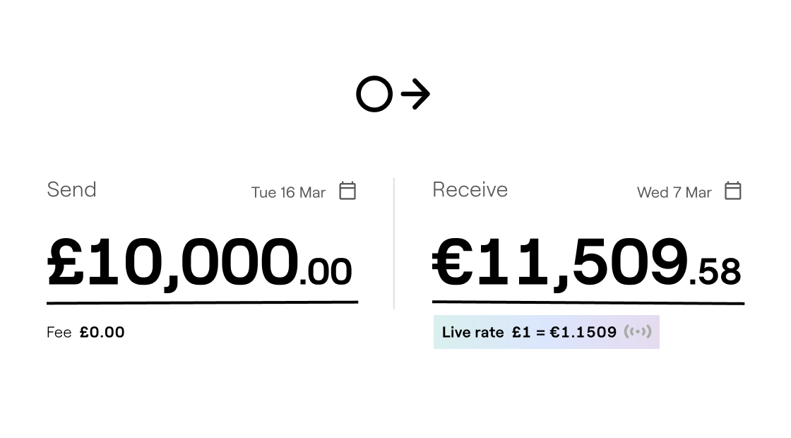 a image showing a balance in pounds and another in euros