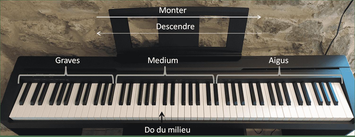 MyPianoPop_Graves Mediums et Aigus au piano
