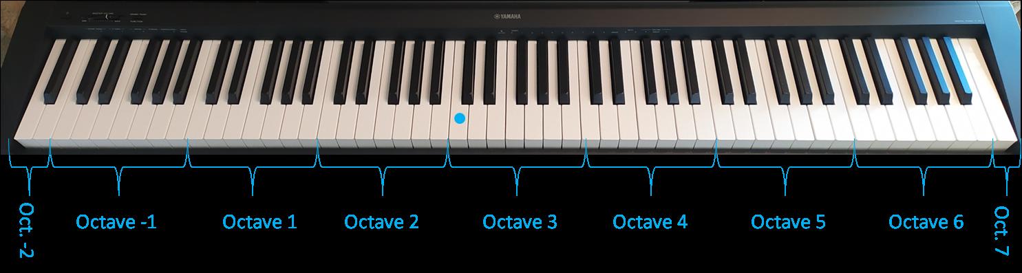 MyPianoPop_Numérotation des octaves au piano